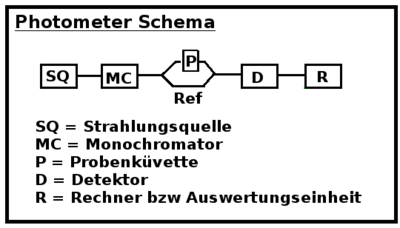 Schema-Photometer.png
